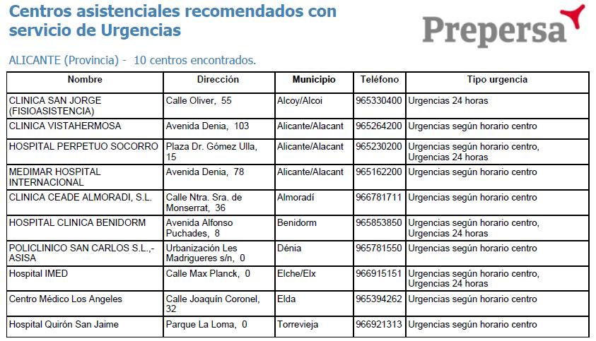 centros_asistenciales_seguro_accidentes