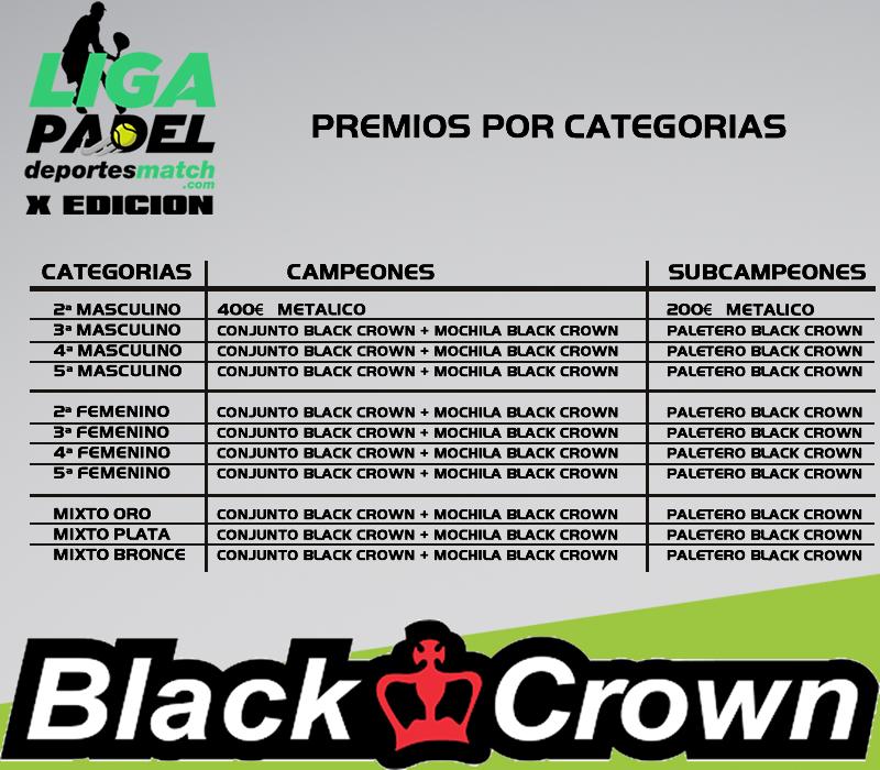 PREMIOS DECIMA EDICION