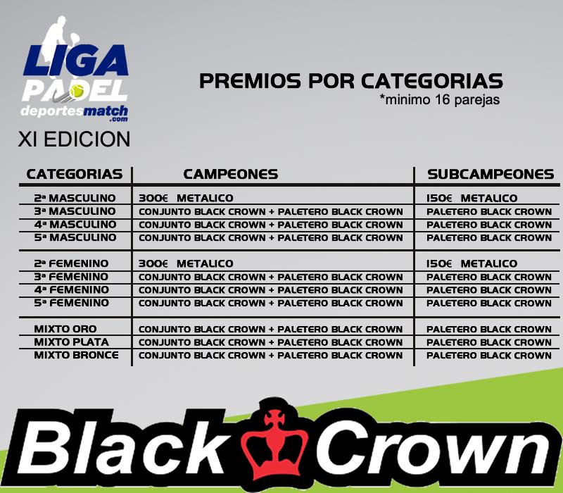 Premios para los campeones y subcampeones de la undecima edición de la liga de padel por equipos